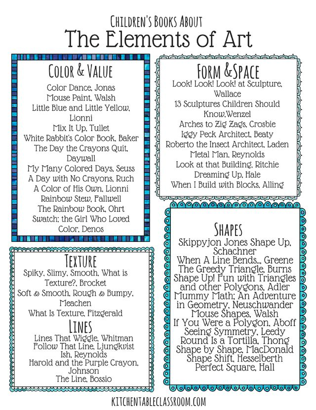 Literary Element and Literary Device Poster Project ...  |Common Art Terms