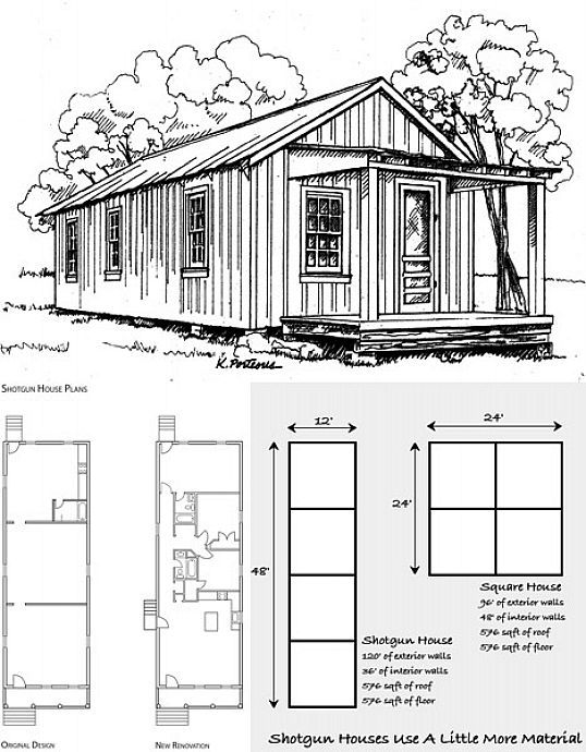 New Orleans Style Home Plans shotgun house interior | latest gallery photo