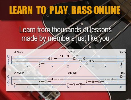 3 Ways to Teach Yourself to Play Bass Guitar - wikiHow