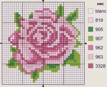 cross stitch.