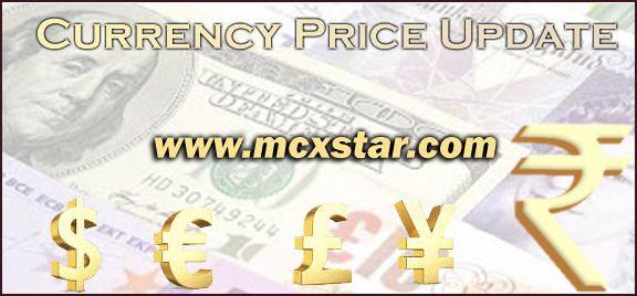 Gold Forecast - Gold Price Predictions | DailyForex