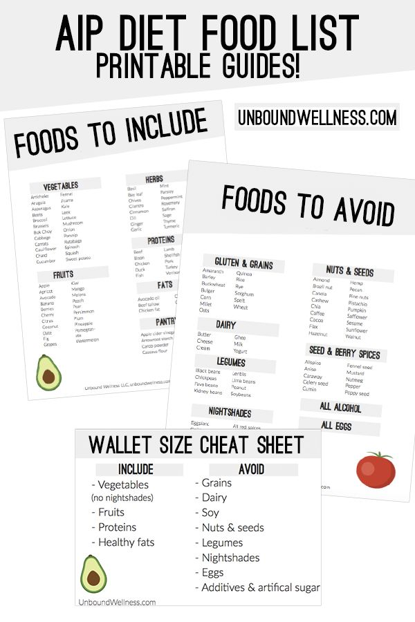 Aip Diet Food List With A Free Printable Pdf Unbound Wellness Aip Diet Diet Food List Food Lists