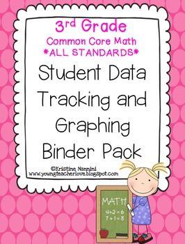 3rd Grade Common Core Math Student Data Tracking Binder Pack *ALL STANDARDS* - Miss Nannini - TeachersPayTeachers.com