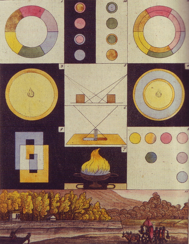 Theory of Colors, Johann Wolfgang von Goethe, Germany