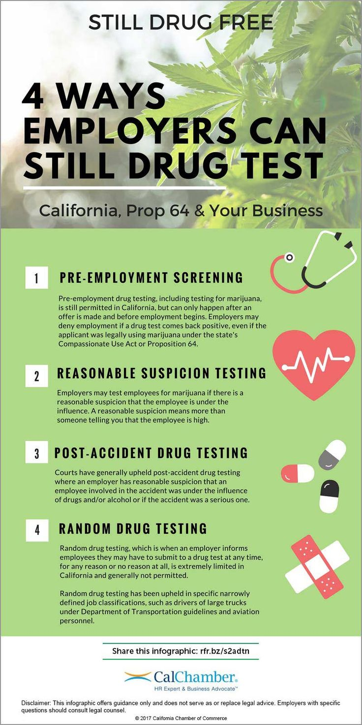 19 best human resources images on pinterest human resources infographic proposition 64 and your california business 4 ways employer can still drug test kristyandbryce Image collections