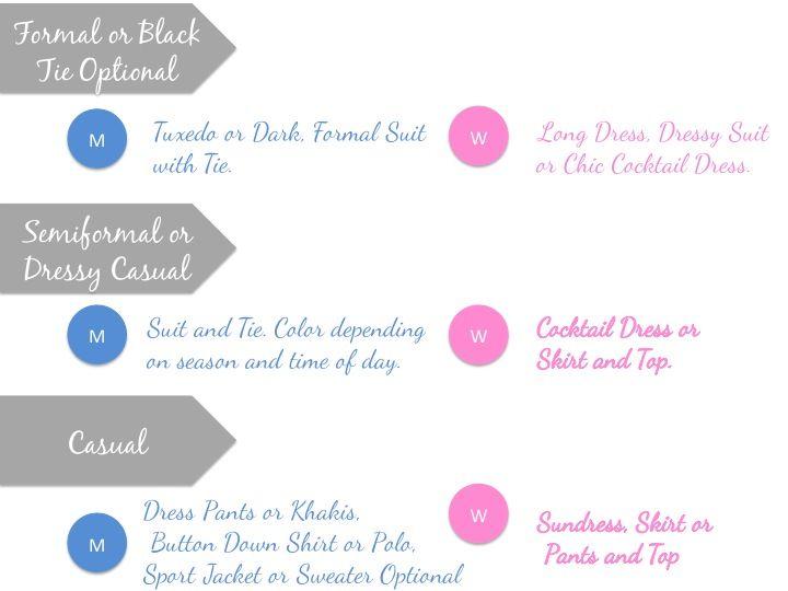 16 best images about etiquette emily post on pinterest. Black Bedroom Furniture Sets. Home Design Ideas