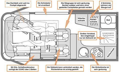 107 besten wohnmobil bilder auf pinterest wohnmobil angeln und anh nger. Black Bedroom Furniture Sets. Home Design Ideas