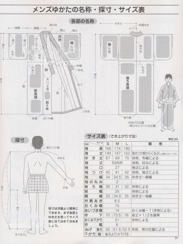 yukata men pattern