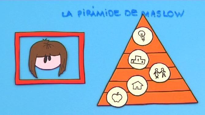 La base de la pirámide son las necesidades básicas del ser humano, y no se pasará a otro escalón hasta que no se cubra el anterior.