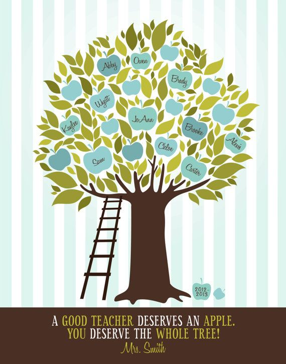 Apple tree Custom Art Print  Personalized gift by InvitingMoments, $15.00