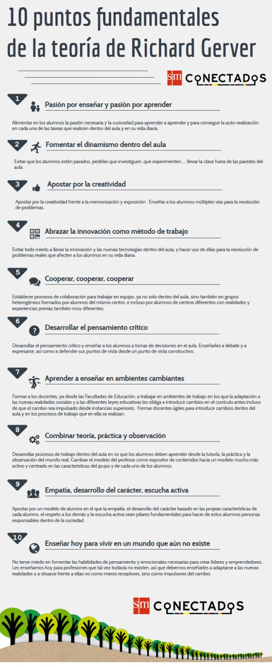 10 Claves para Transformar la Educación – Richard Gerver