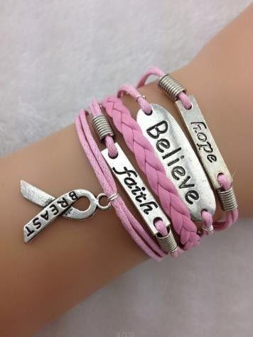 Breast Cancer set