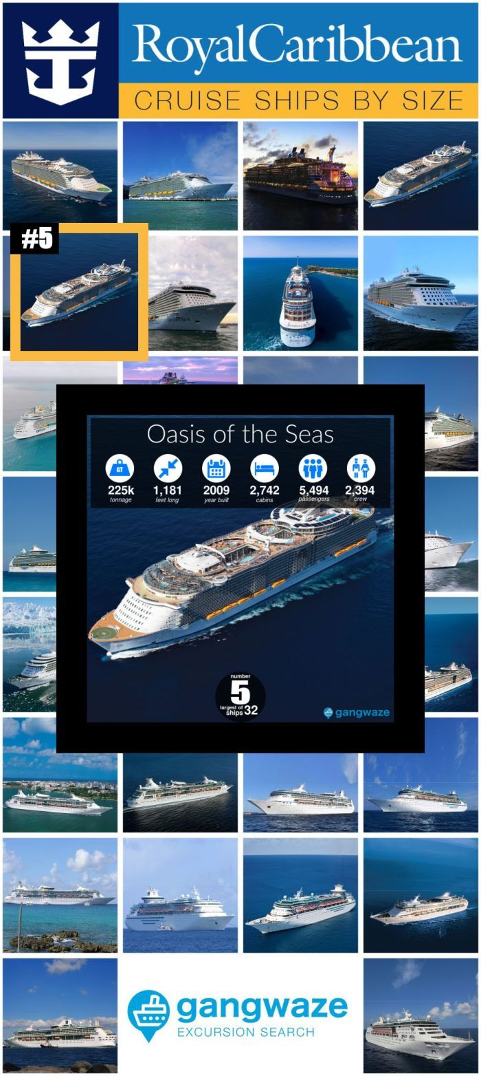 Royal Caribbean Ships By Size 2021 With Comparison Chart Royal Caribbean Ships Cruise Ship Grandeur Of The Seas