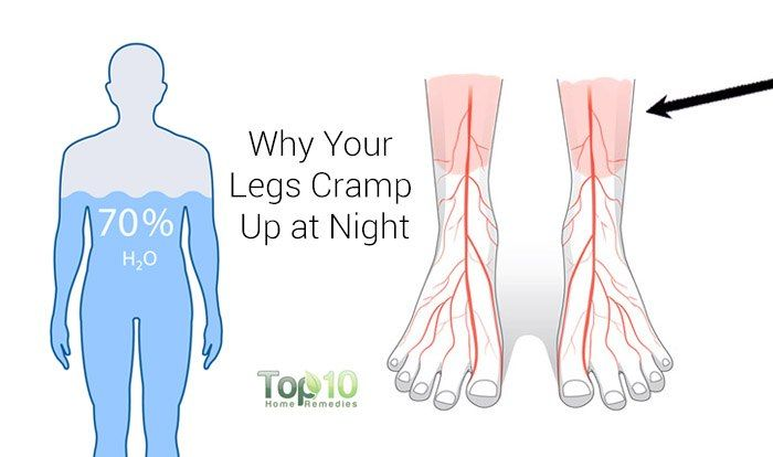 Leg cramping is extremely painful and can be a real nightmare, especially when it wakes you at night. Nocturnal leg cramps are sudden, involuntary contractions of the calf muscles during the night or periods of rest. Apart from the calves, contractions can also occur in the soles of the feet or other muscles in the …