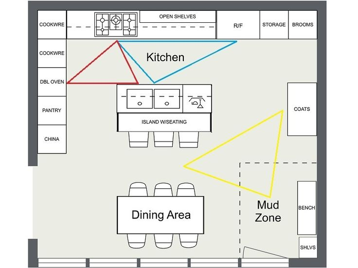 Kitchen Island Floor Plan kitchen floor plan designer. beautiful design u shaped kitchen