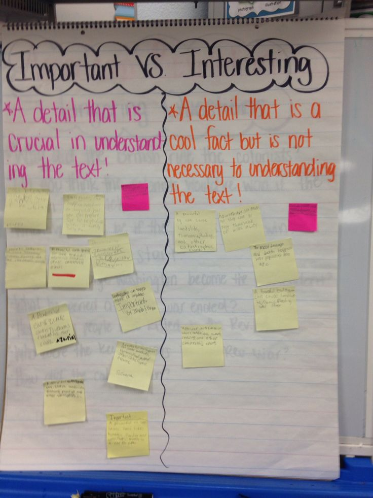 Important Vs Interesting Details My Anchor Charts