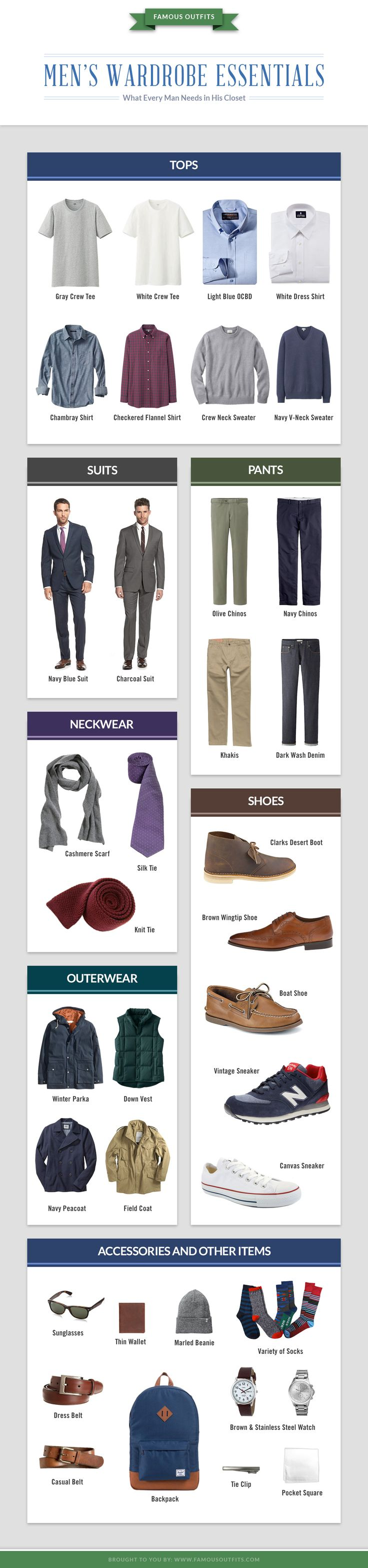 Wanting to take your wardrobe to another level? Look no further than the Men's Wardrobe Essentials from Famous Outfits. It's a handsomely designed visual guide that shows the clothing and accessory essentials that every gentleman should have in his closet.