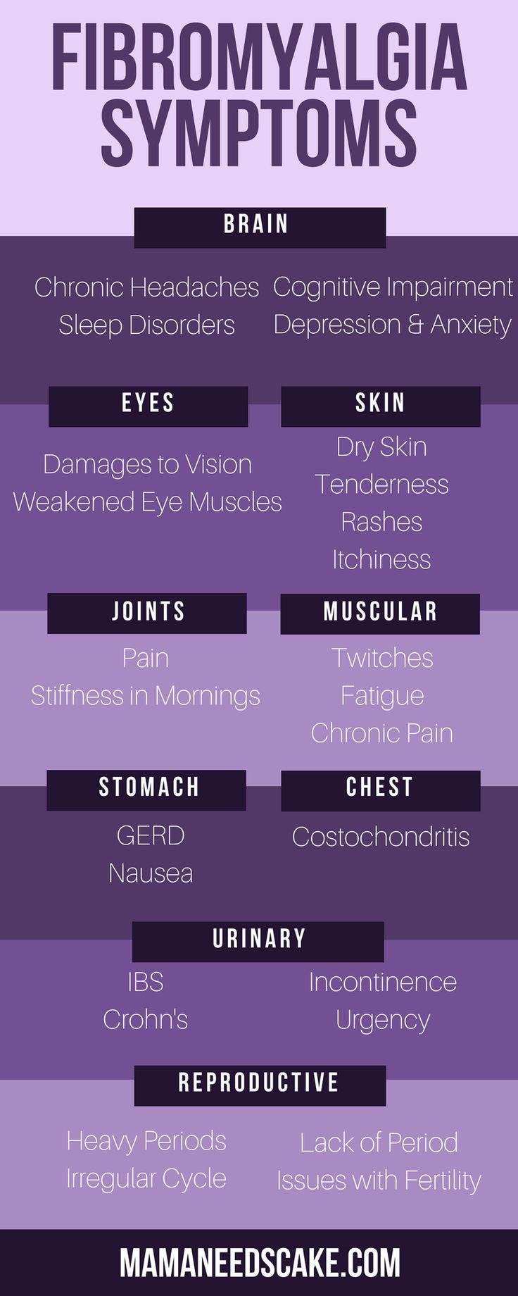 #Muskuloskelettale #Fibromyalgie #Fibromyalgie #Fibromyalgie #Umwelt