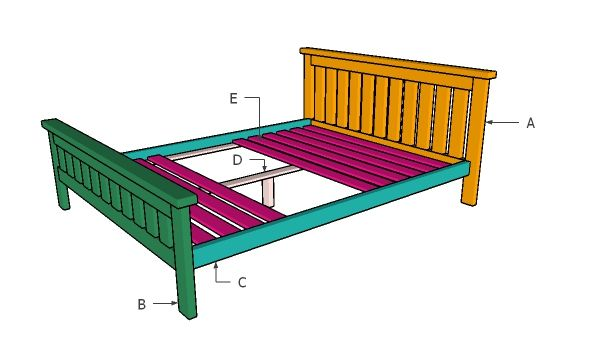 2x4 Queen Size Bed Plans Howtospecialist How To Build Step By Step Diy Plans In 2020 Queen Bed Frame Diy Queen Size Bed Frames Bed Plans