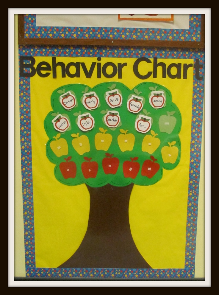 Classroom Discipline Ideas ~ Best images about preschool behavior ideas on pinterest
