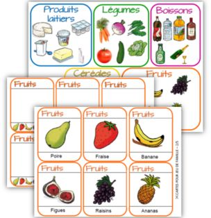 French food vocabulary. Vocabulaire - L'alimentation