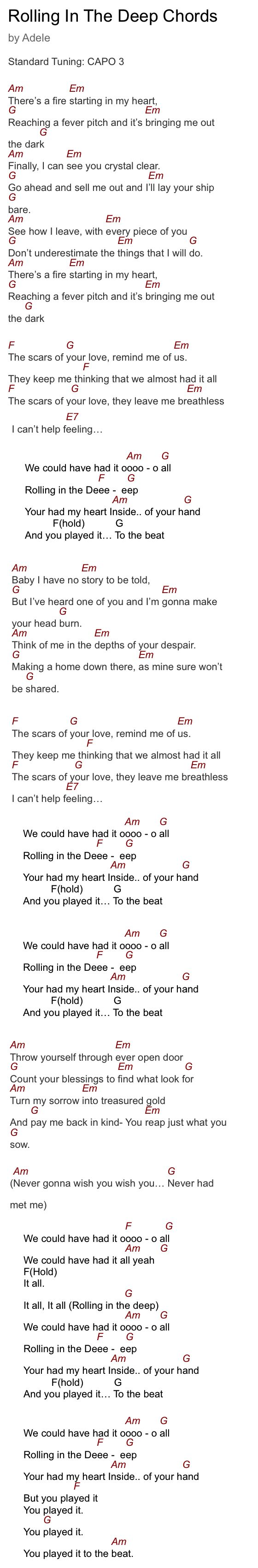 Adeles Rolling in the Deep Guitar Chords CAPO 3 Verse 1