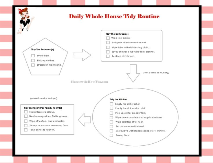 best 20 house cleaning charts ideas on pinterest weekly cleaning charts cleaning charts and household checklist