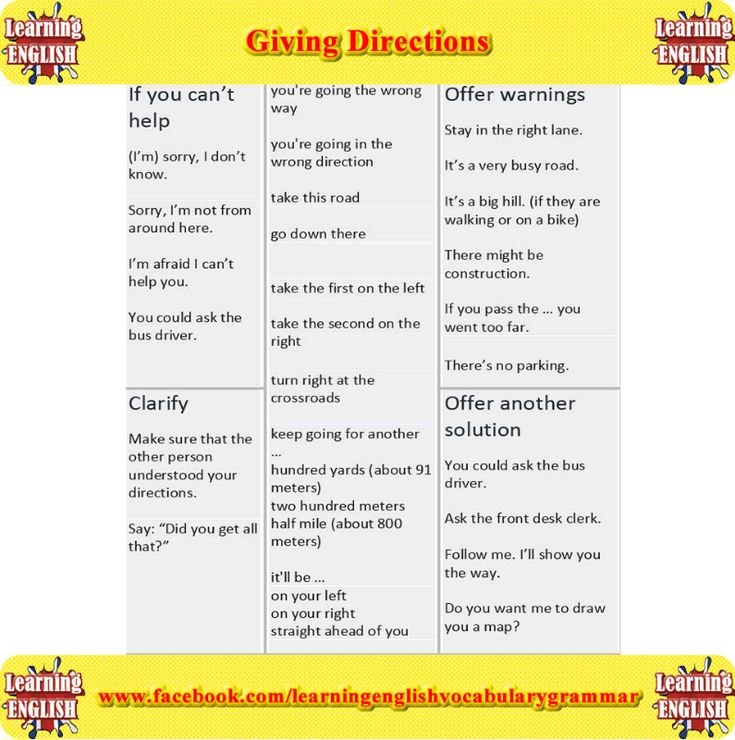 Asking, giving directions and asking how far part 2 - learning English