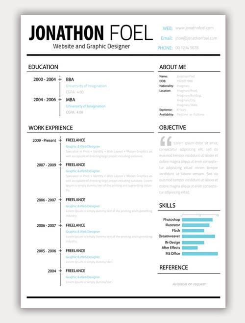 16 best creative cvs images on pinterest resume examples resume