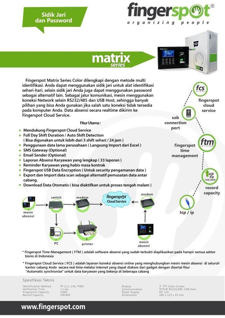 Matrix Series harga promo Rp 1.750.000 ( harga normal Rp 1.900.000 )