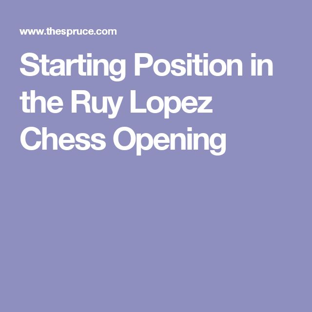 Starting Position in the Ruy Lopez Chess Opening