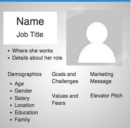 Sample marketing persona