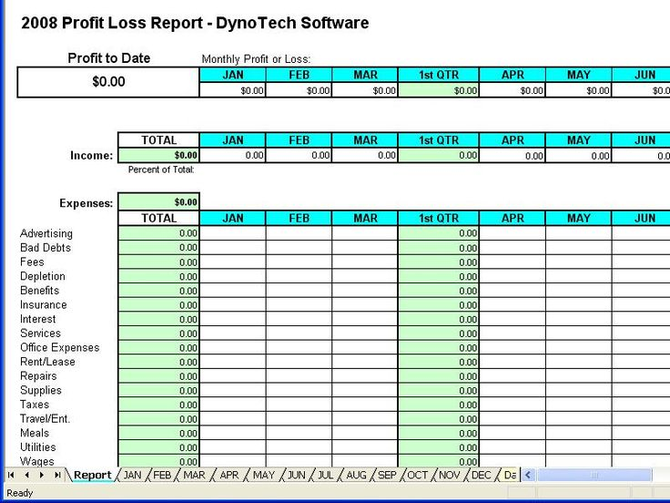 excel profit and loss spreadsheet template
