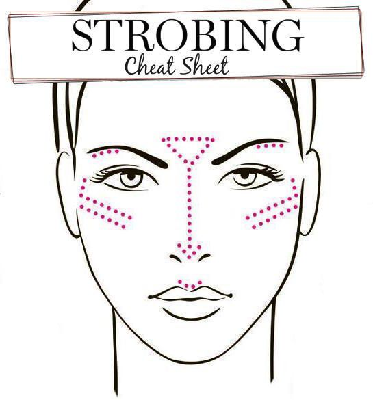 How to Strobing makeup