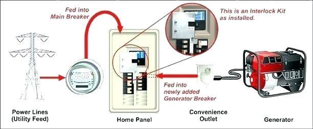 Home Generator Wiring Diagram Home panel, Solar panel