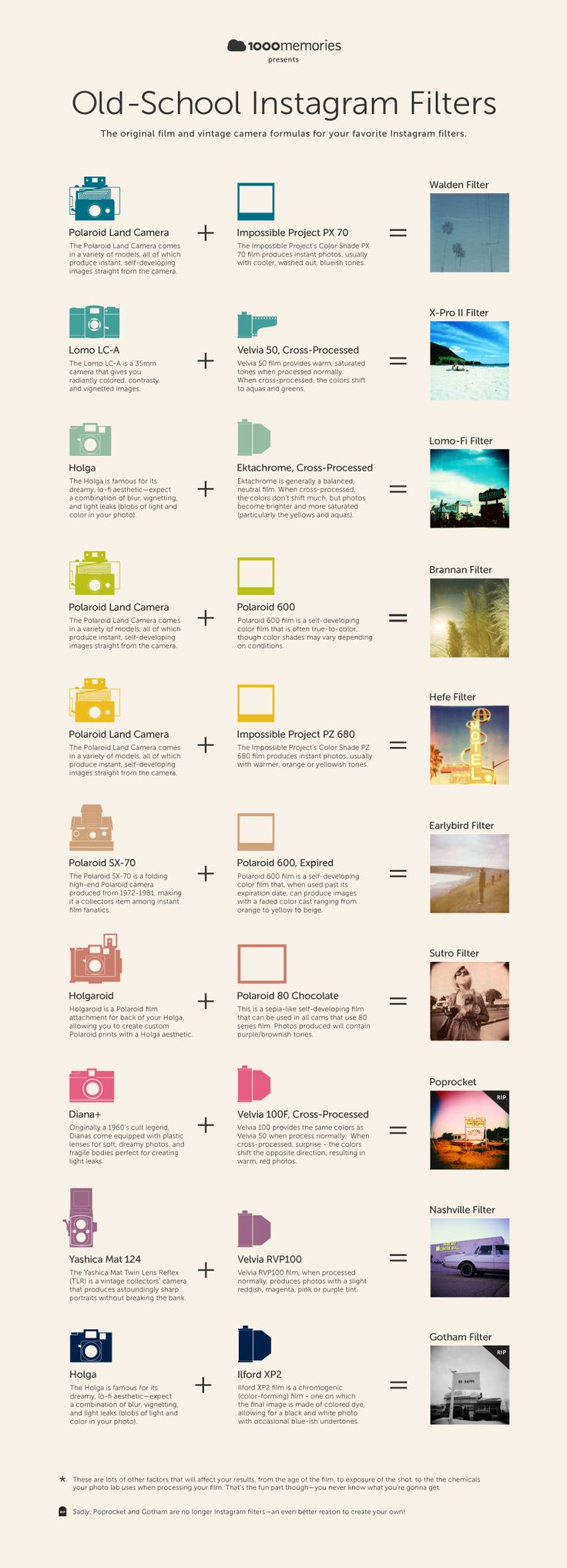 Old-School Instagram Filters #infographic