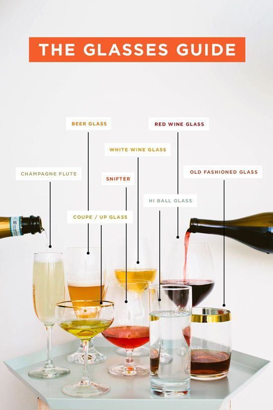 A guide for bar glasses