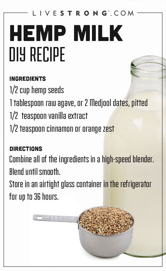 Super easy hemp milk recipe