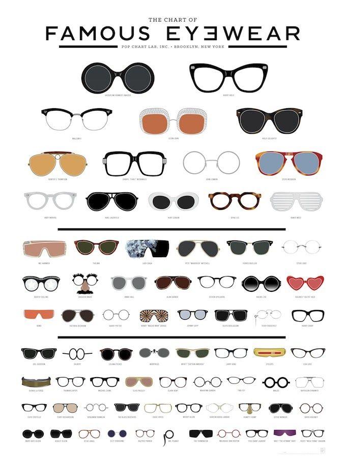 I SPY FIND | Famous Eyewear