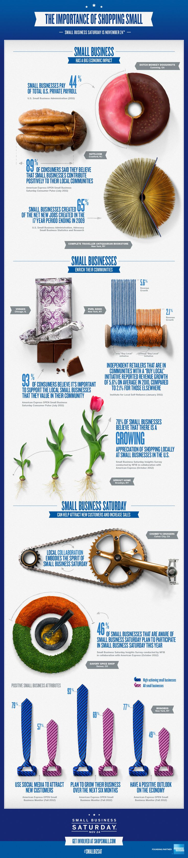 Importance of Shopping Small / Shop Small {don't forget to shop small on nov 24!}