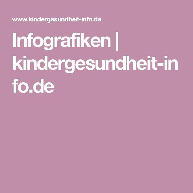 Infografiken | kindergesundheit-info.de