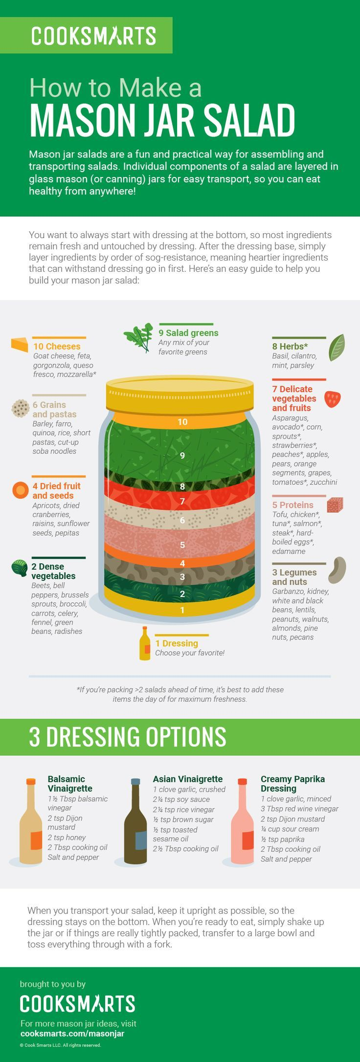 Take a simple, healthy meal anywhere you go with our how-to on mason jar salads. | /cooksmarts/ #infographic #meatless #vegetarian
