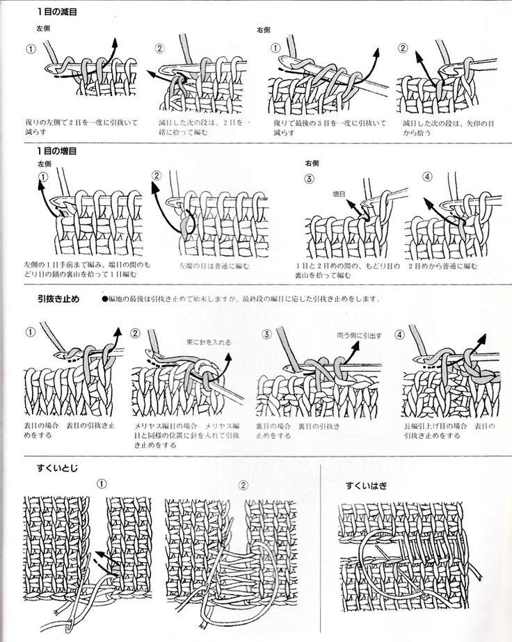 アフガン編みのテクニックガイド  アフガン編みは 往路復路で1段です  往路(表編み)  復路(戻り編み)  2目以上減目の方法    ...