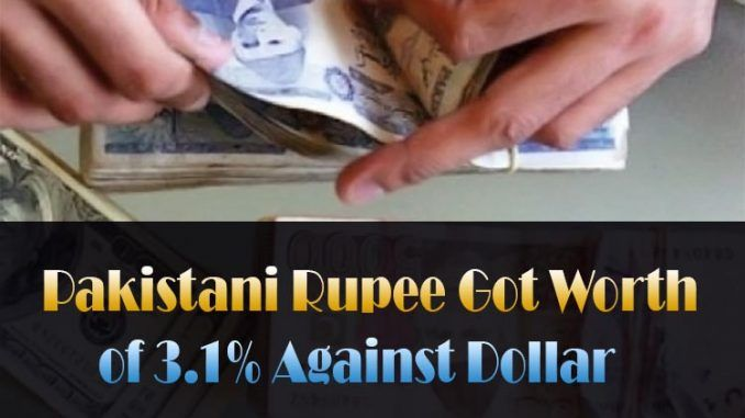 The PKR-USD conversion scale in the interbank showcase has devalued by 3.1 percent from Rs 104.90 for each US$ yesterday to Rs 108.25 for every US$ on Wednesday. So the Pakistani rupee got the worth of 3.35 rupees than its previous rate.