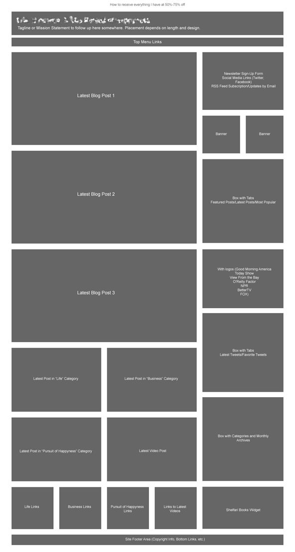 1000 images about web thumbnails roughs wireframes on pinterest wedding events a website. Black Bedroom Furniture Sets. Home Design Ideas