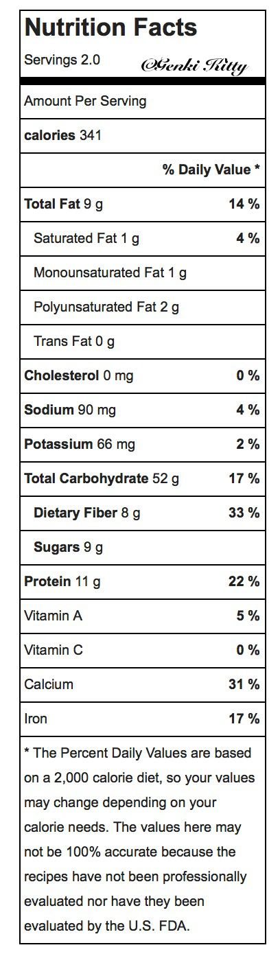 Nutritional Facts for Chai Overnight Oats Weight Loss