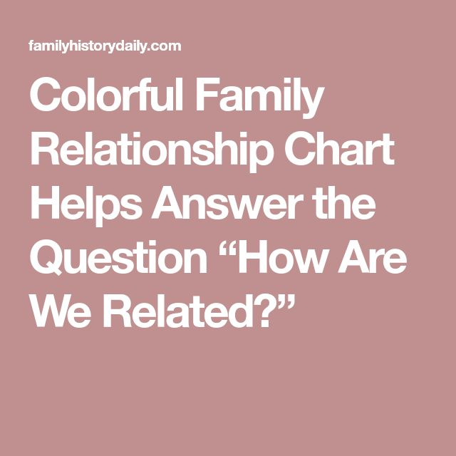 "Colorful Family Relationship Chart Helps Answer the Question ""How Are We Related?"""