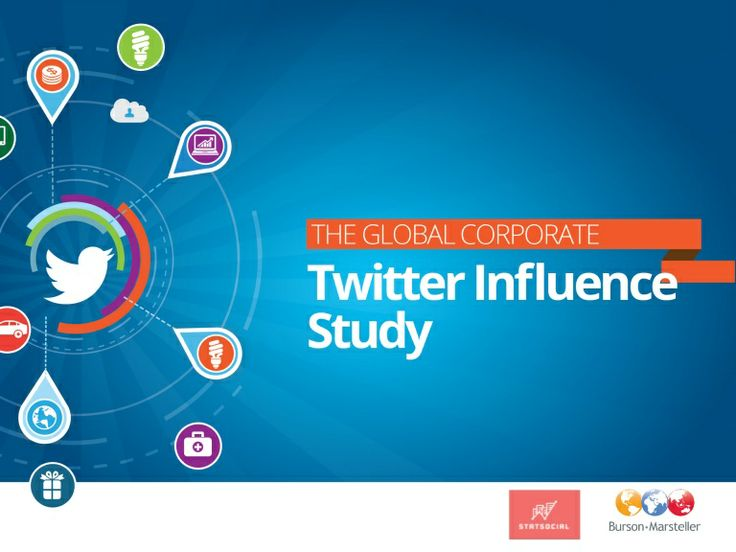 Burson-Marsteller Global Corporate Twitter Influence Study