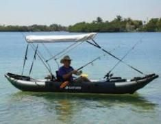 Buying the Best Kayak for your Health and Fitness