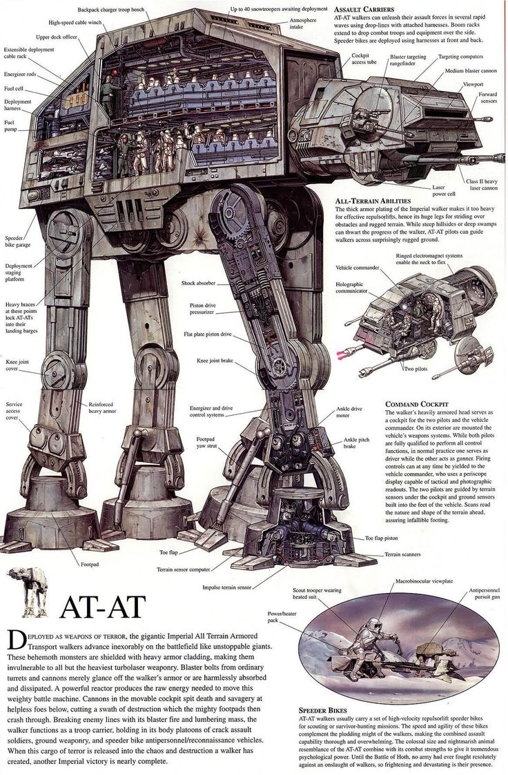 For Star Wars day, an AT-AT (All Terrain Armored Transport) info poster. - Imgur